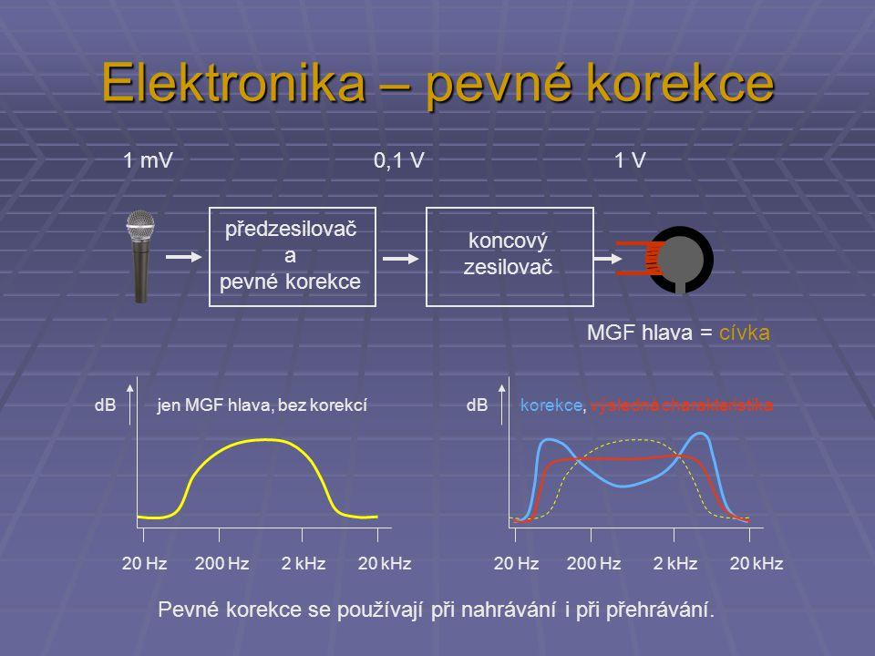 Elektronika – pevné korekce