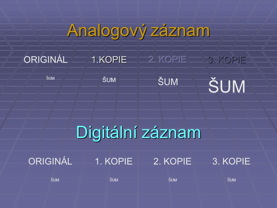 Analogový záznam ŠUM Digitální záznam 3. KOPIE 2. KOPIE 1.KOPIE