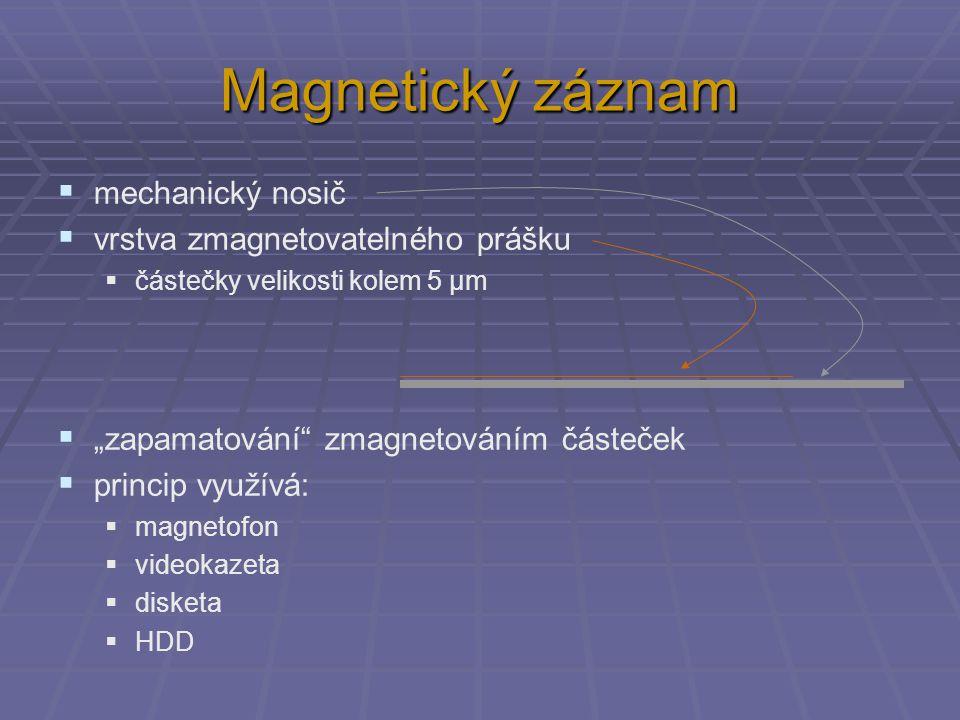 Magnetický záznam mechanický nosič vrstva zmagnetovatelného prášku