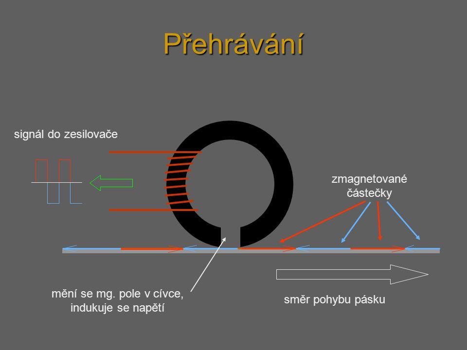 Přehrávání signál do zesilovače zmagnetované částečky