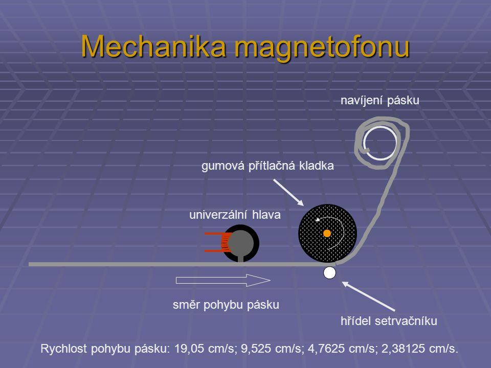 Mechanika magnetofonu