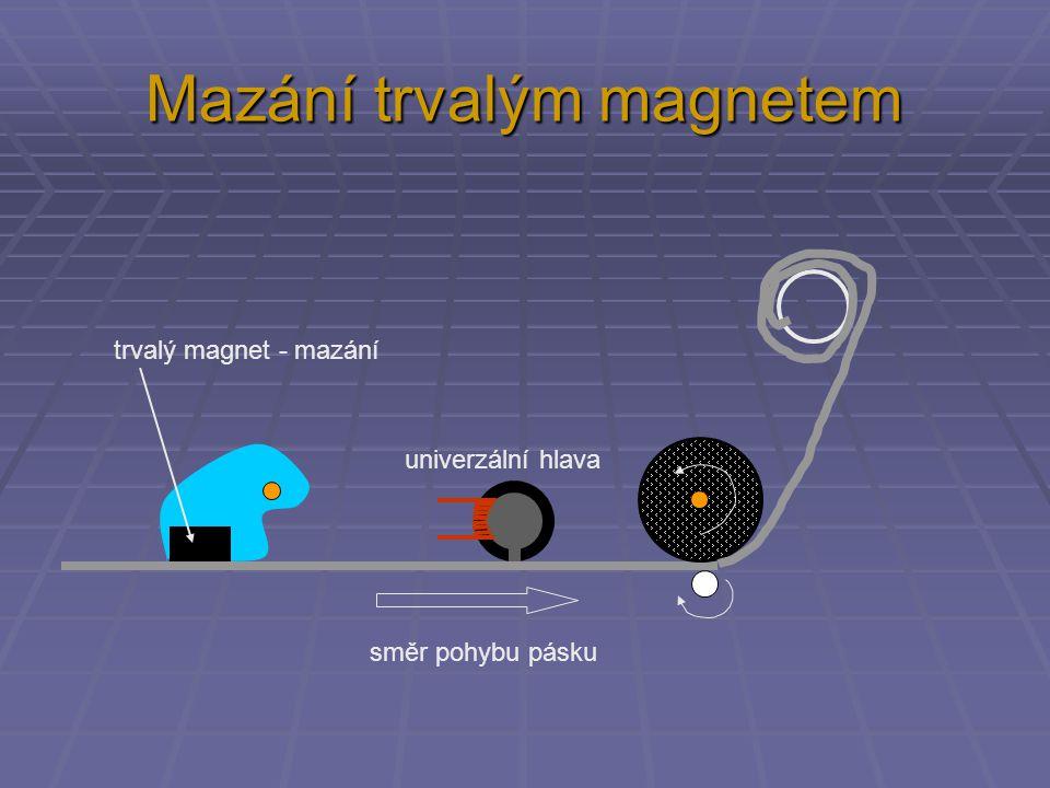 Mazání trvalým magnetem