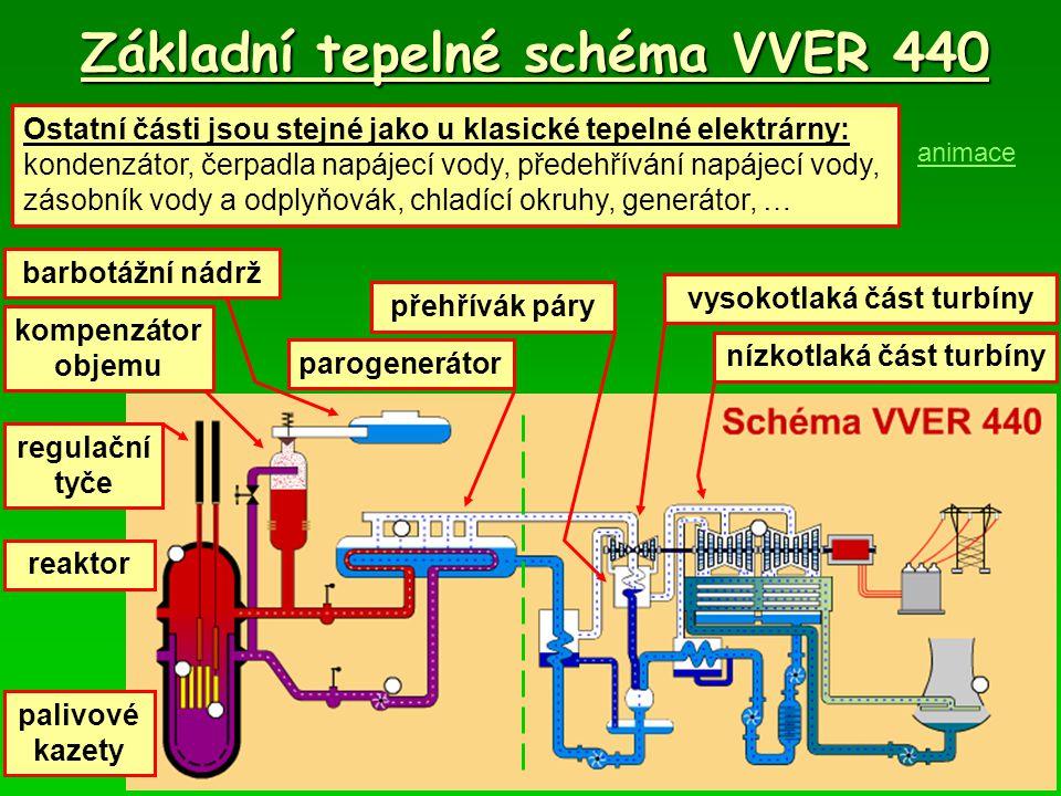 Základní tepelné schéma VVER 440
