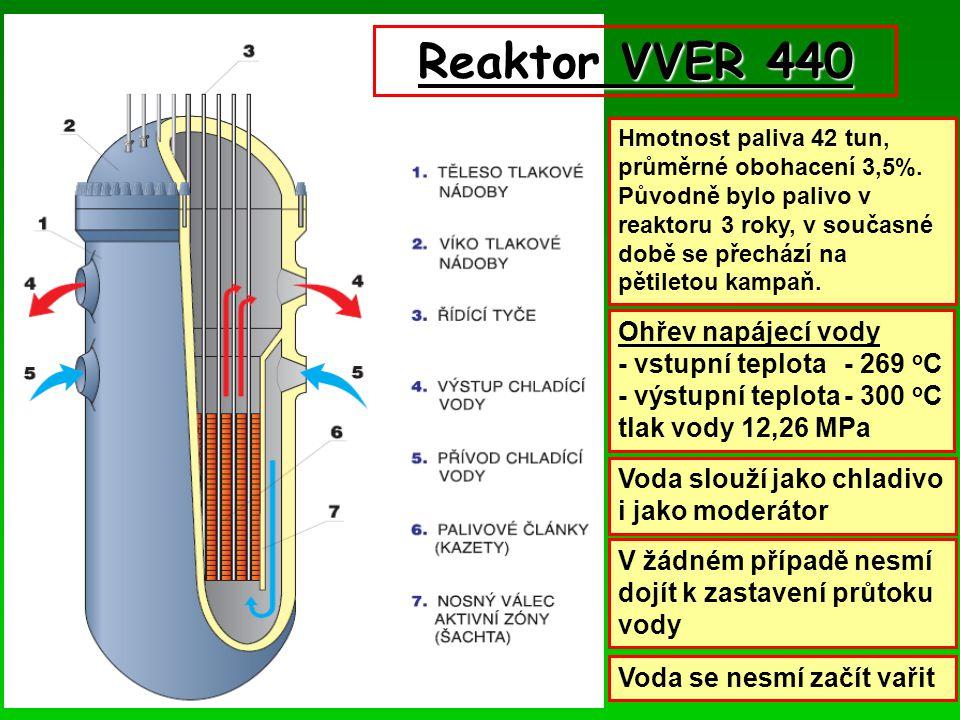 Reaktor VVER 440 Ohřev napájecí vody - vstupní teplota - 269 oC