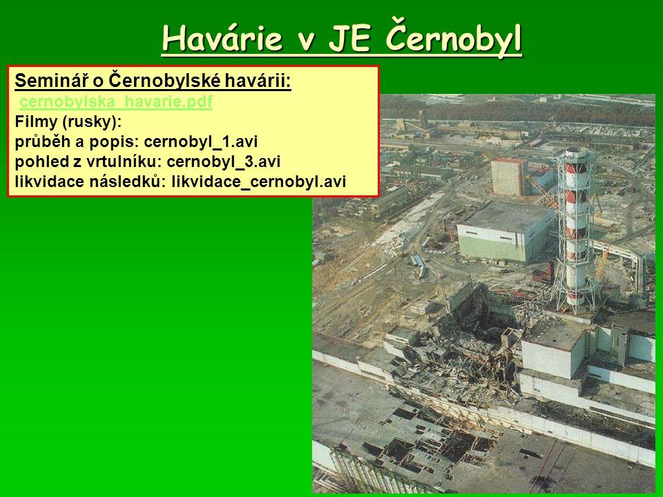 Havárie v JE Černobyl Seminář o Černobylské havárii: