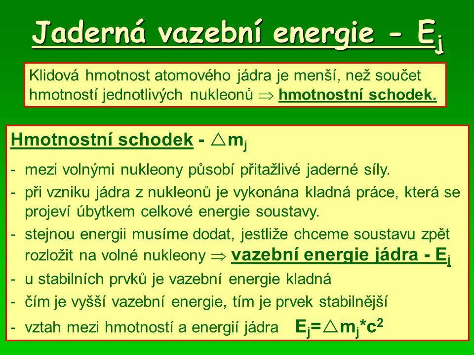 Jaderná vazební energie - Ej