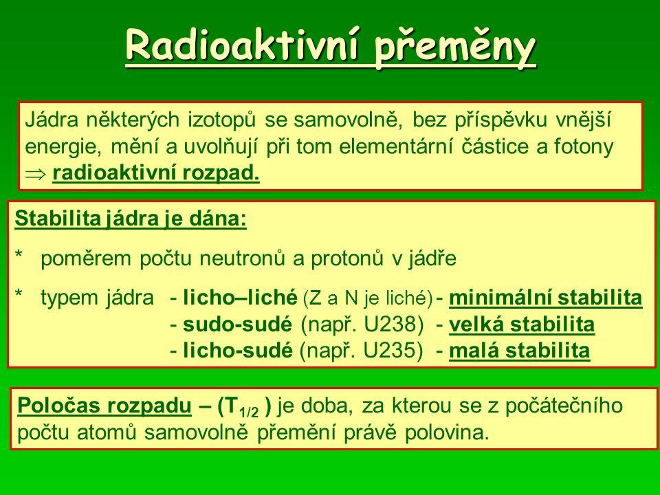 Radioaktivní přeměny