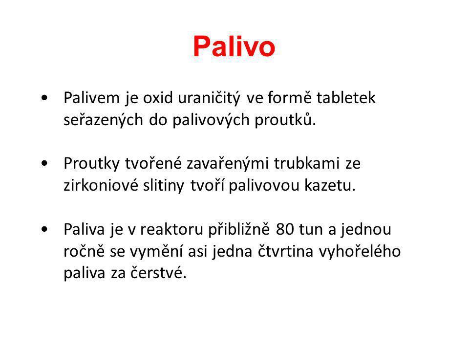 Palivo Palivem je oxid uraničitý ve formě tabletek seřazených do palivových proutků.