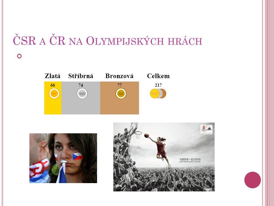 ČSR a ČR na Olympijských hrách
