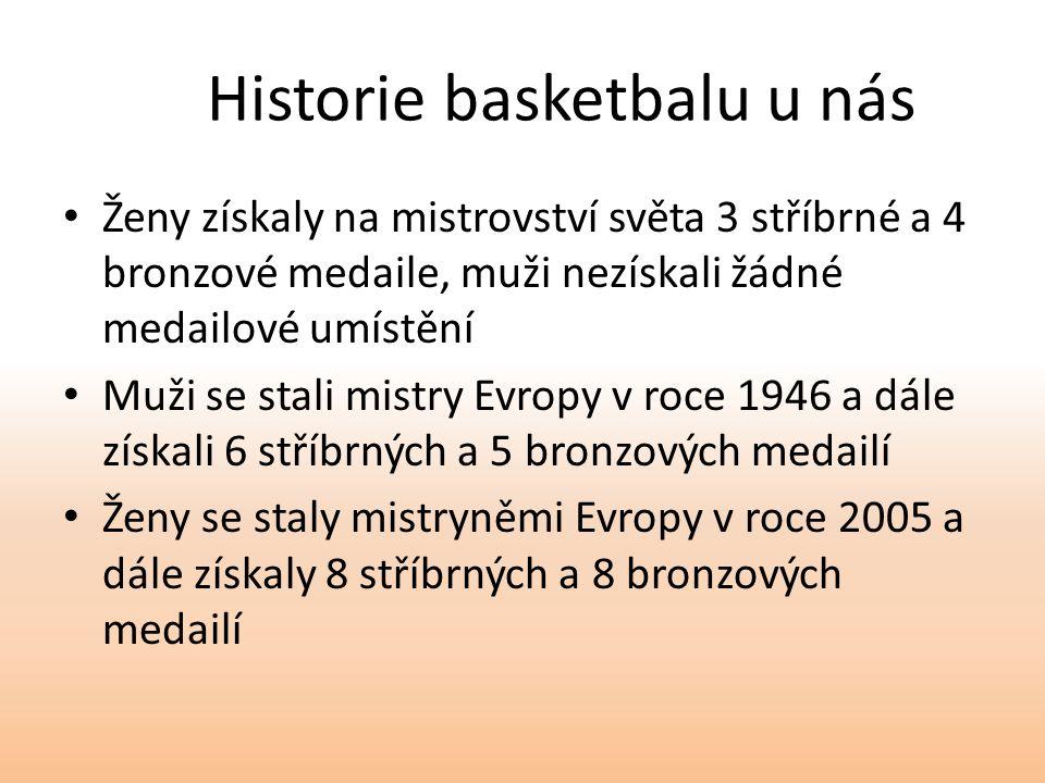 Historie basketbalu u nás