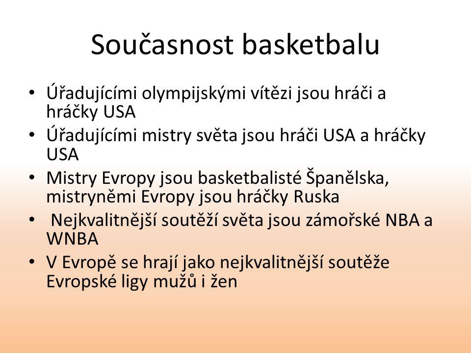 Současnost basketbalu