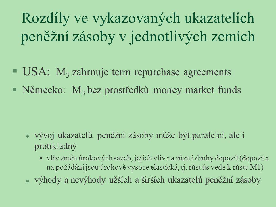 Rozdíly ve vykazovaných ukazatelích peněžní zásoby v jednotlivých zemích