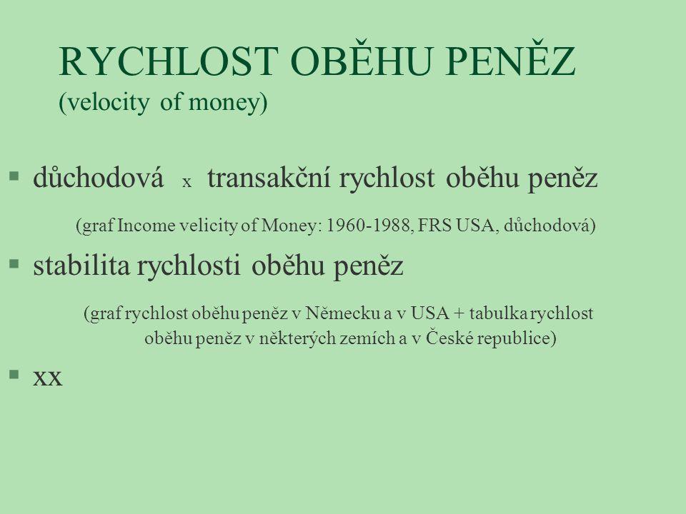 RYCHLOST OBĚHU PENĚZ (velocity of money)