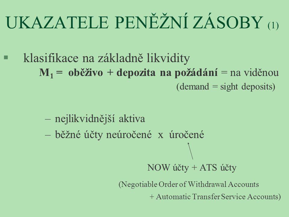 UKAZATELE PENĚŽNÍ ZÁSOBY (1)