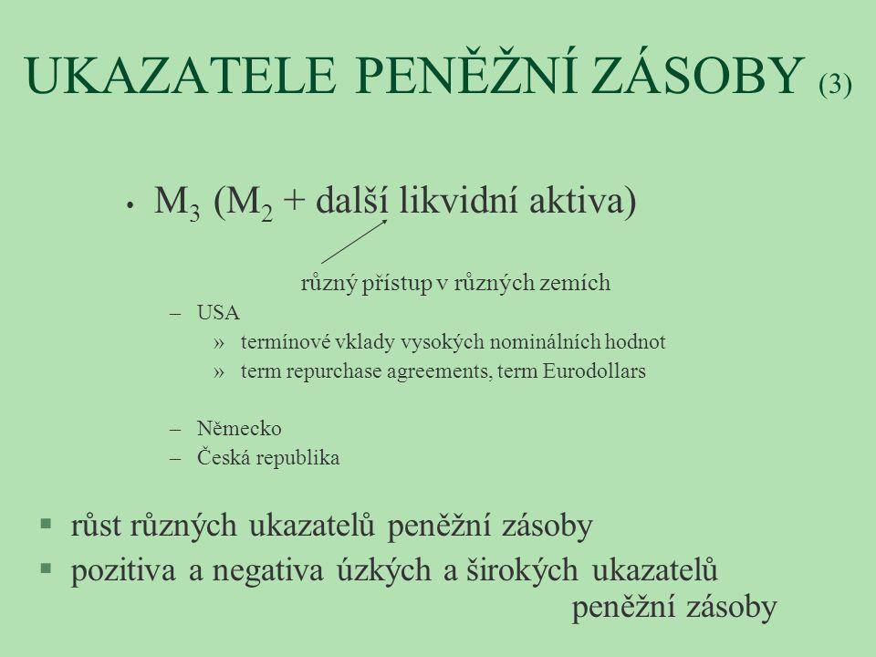 UKAZATELE PENĚŽNÍ ZÁSOBY (3)
