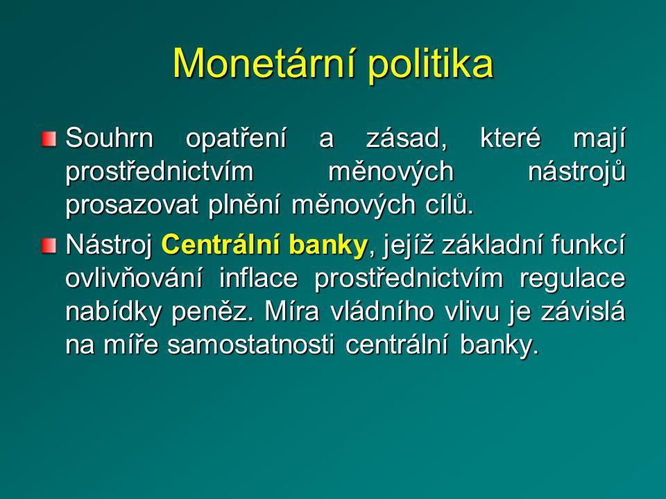 Monetární politika Souhrn opatření a zásad, které mají prostřednictvím měnových nástrojů prosazovat plnění měnových cílů.