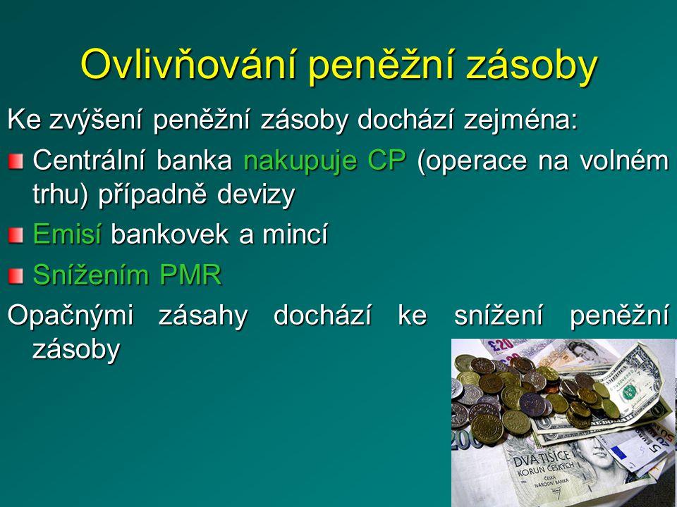 Ovlivňování peněžní zásoby