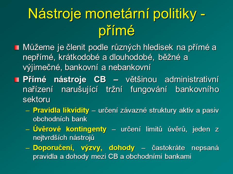 Nástroje monetární politiky - přímé