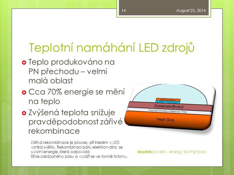 Teplotní namáhání LED zdrojů