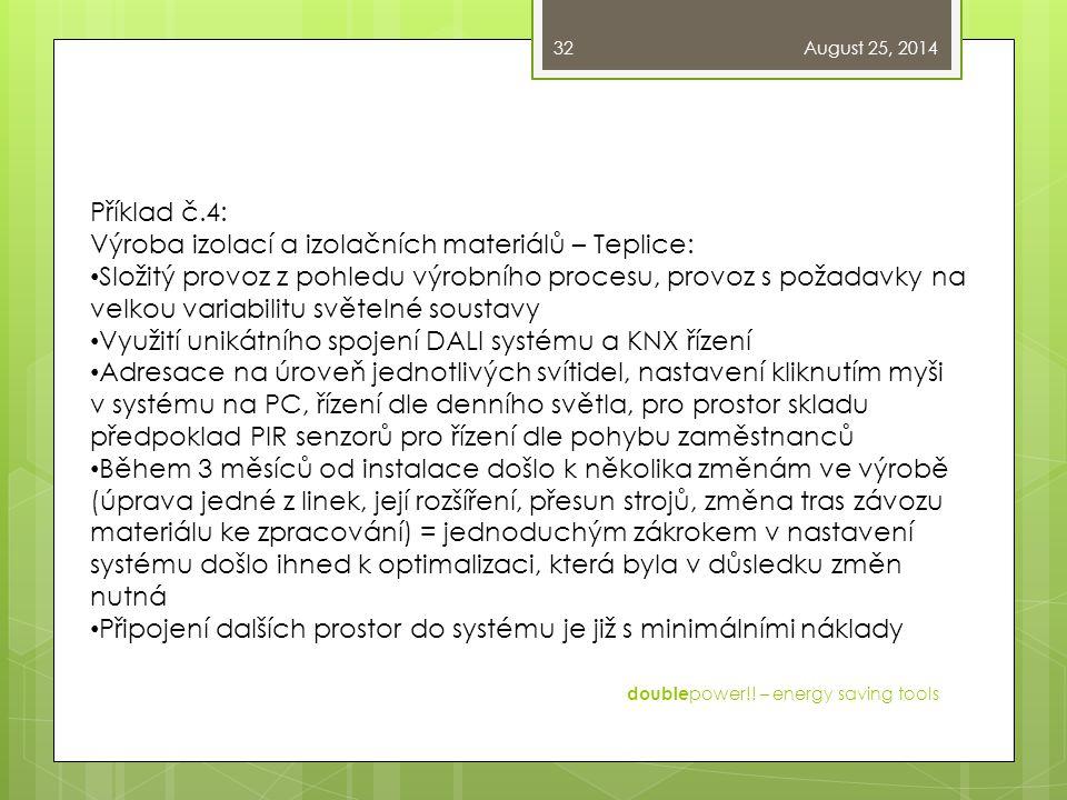 Výroba izolací a izolačních materiálů – Teplice: