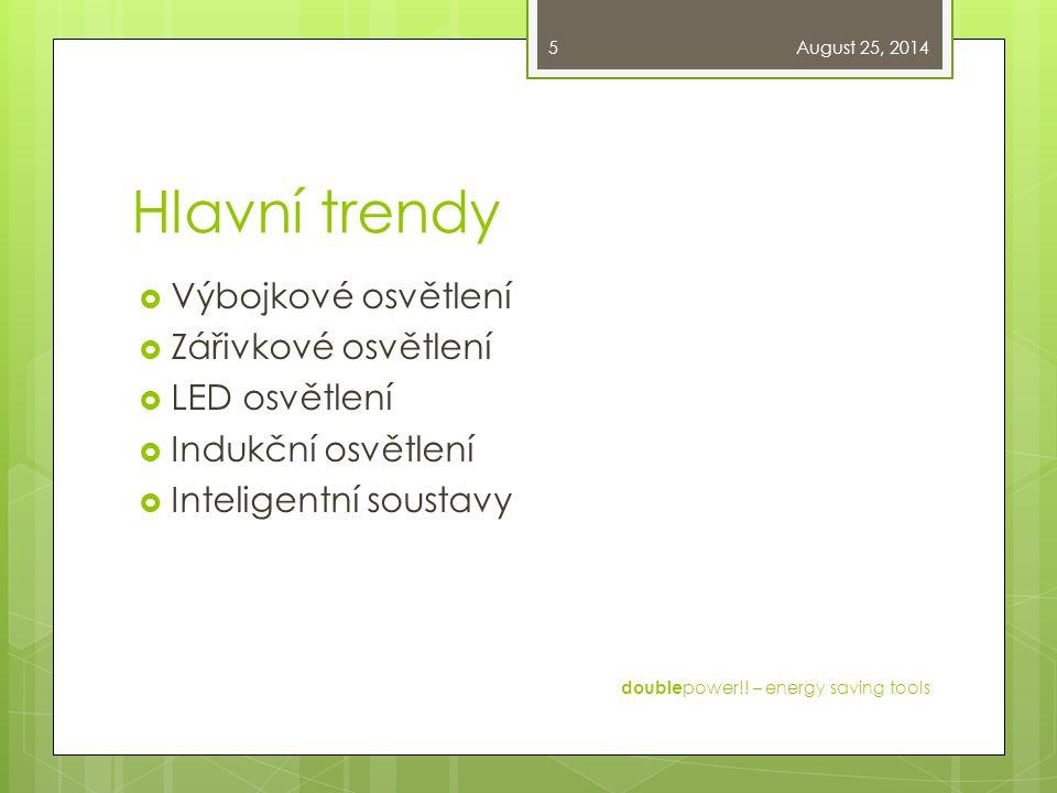 Hlavní trendy Výbojkové osvětlení Zářivkové osvětlení LED osvětlení
