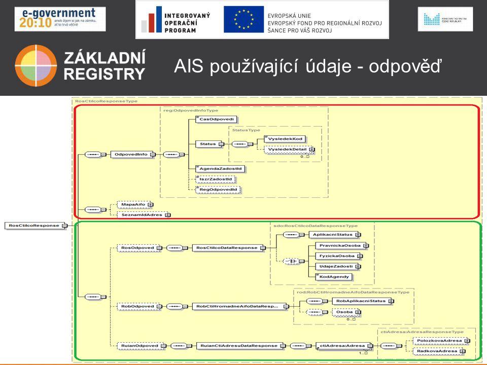 AIS používající údaje - odpověď