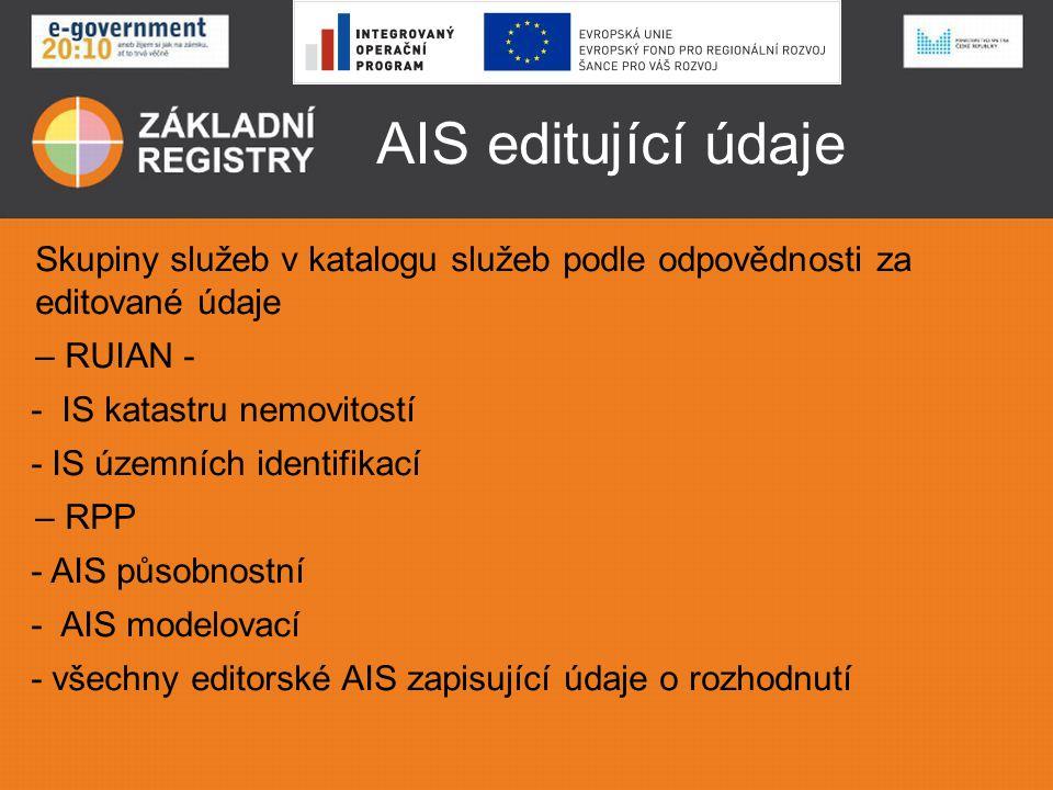 AIS editující údaje Skupiny služeb v katalogu služeb podle odpovědnosti za editované údaje. RUIAN -