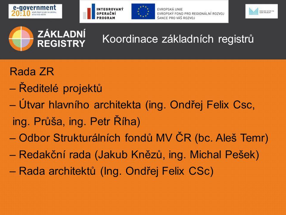 Koordinace základních registrů
