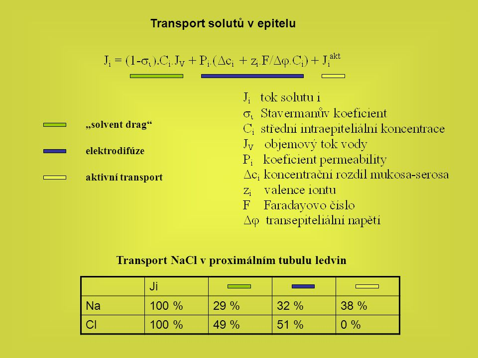 Transport solutů v epitelu
