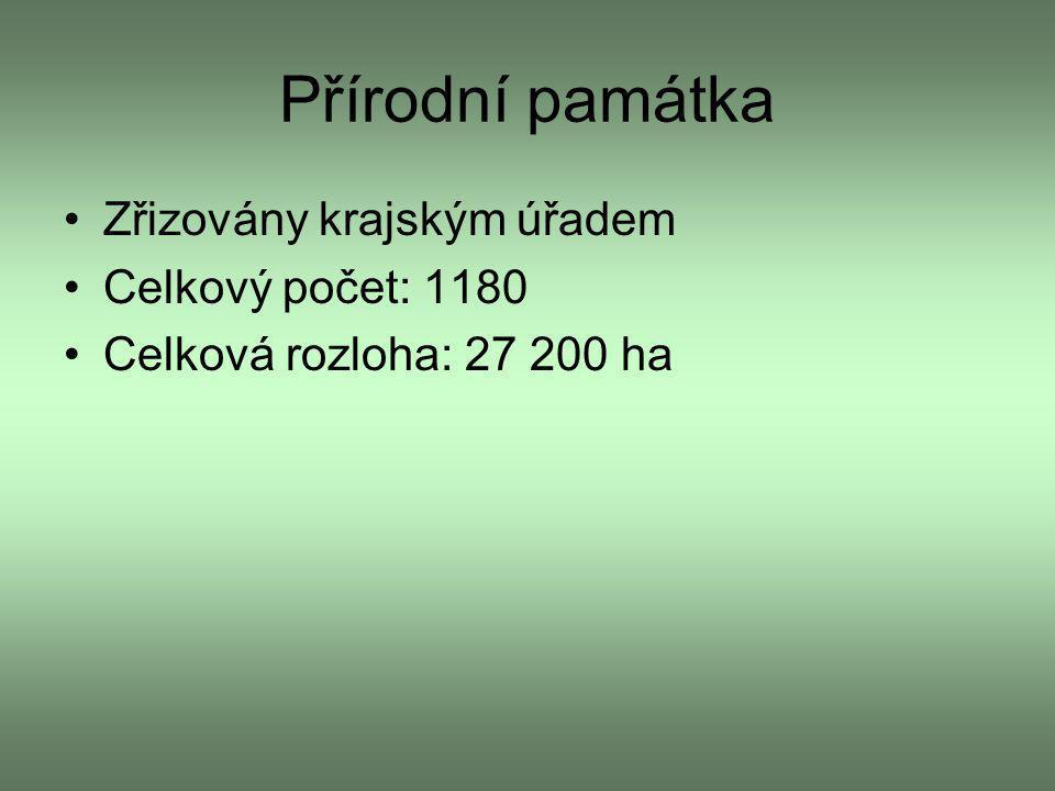 Přírodní památka Zřizovány krajským úřadem Celkový počet: 1180