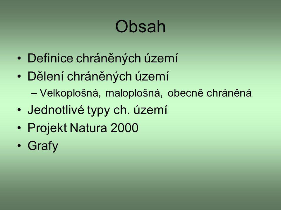 Obsah Definice chráněných území Dělení chráněných území