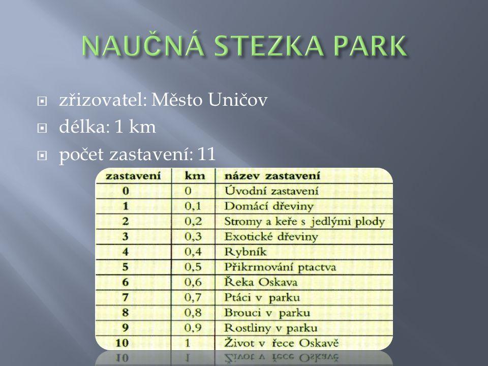 NAUČNÁ STEZKA PARK zřizovatel: Město Uničov délka: 1 km