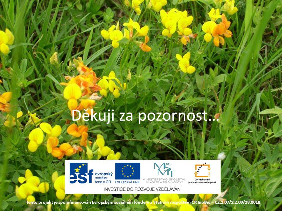 Děkuji za pozornost… Tento projekt je spolufinancován Evropským sociálním fondem a Státním rozpočtem ČR InoBio – CZ.1.07/2.2.00/28.0018.