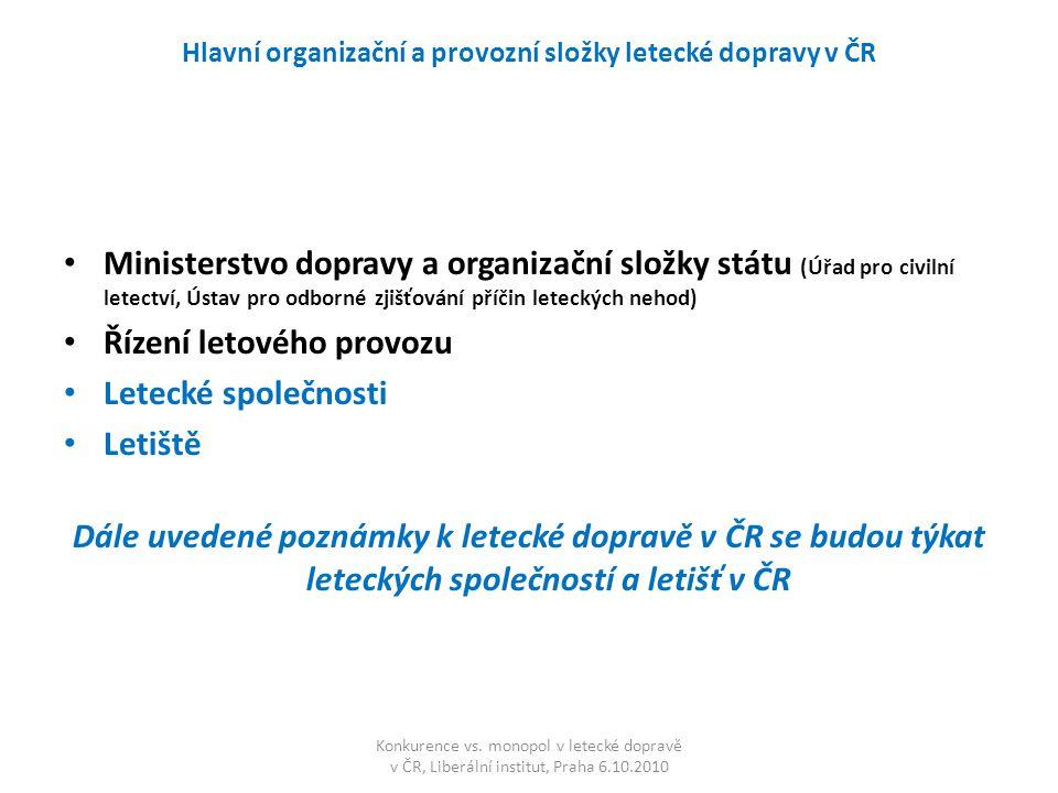 Hlavní organizační a provozní složky letecké dopravy v ČR