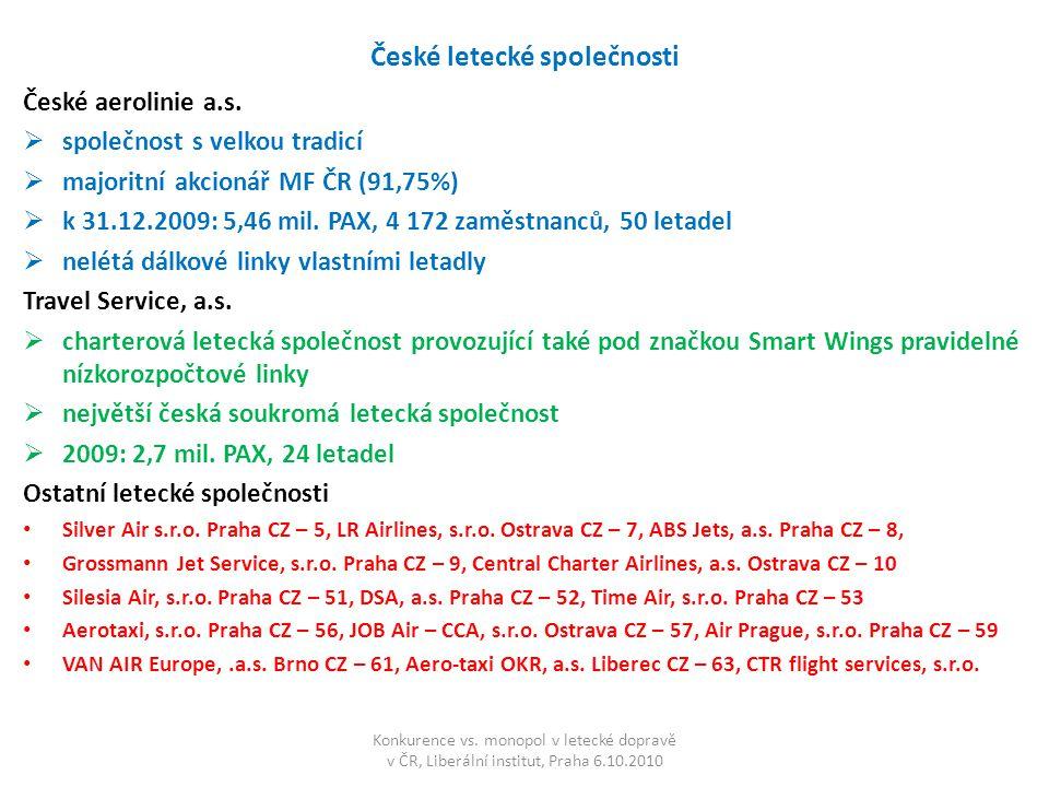 České letecké společnosti
