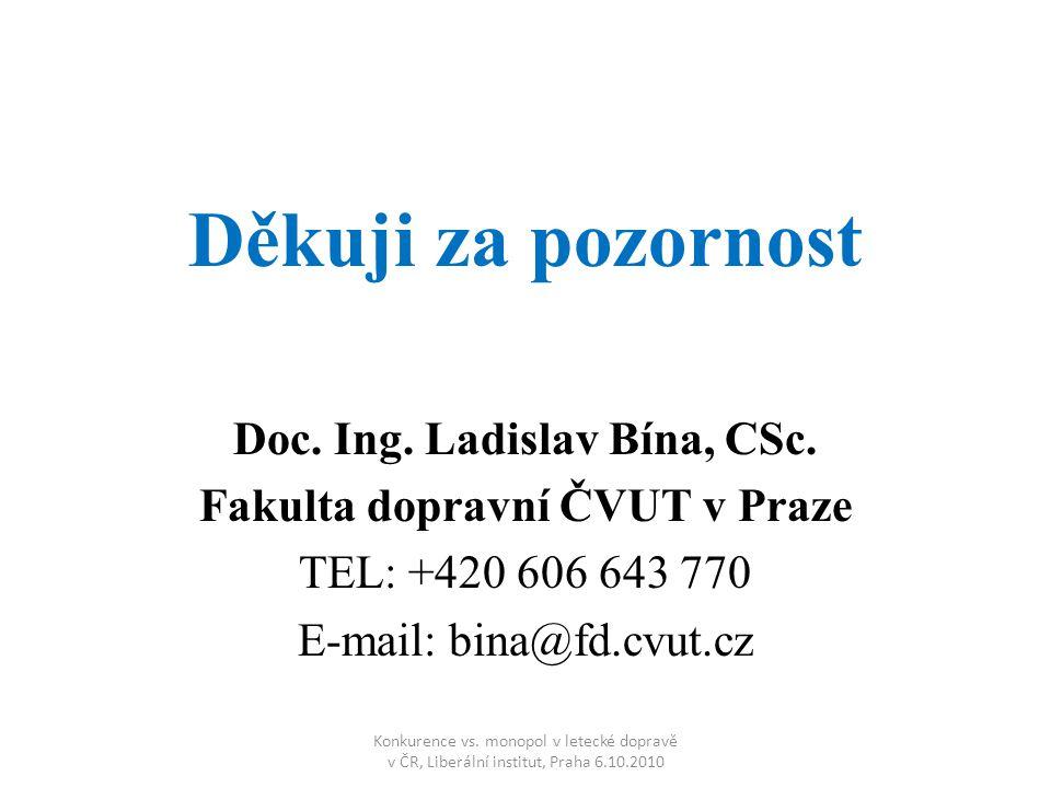 Doc. Ing. Ladislav Bína, CSc. Fakulta dopravní ČVUT v Praze