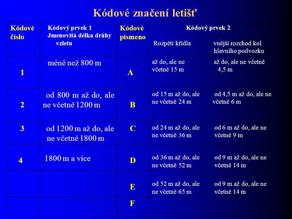 Kódové značení letišť 1 A 2 B 3 ne včetně 1800 m C 4 D E F Kódové