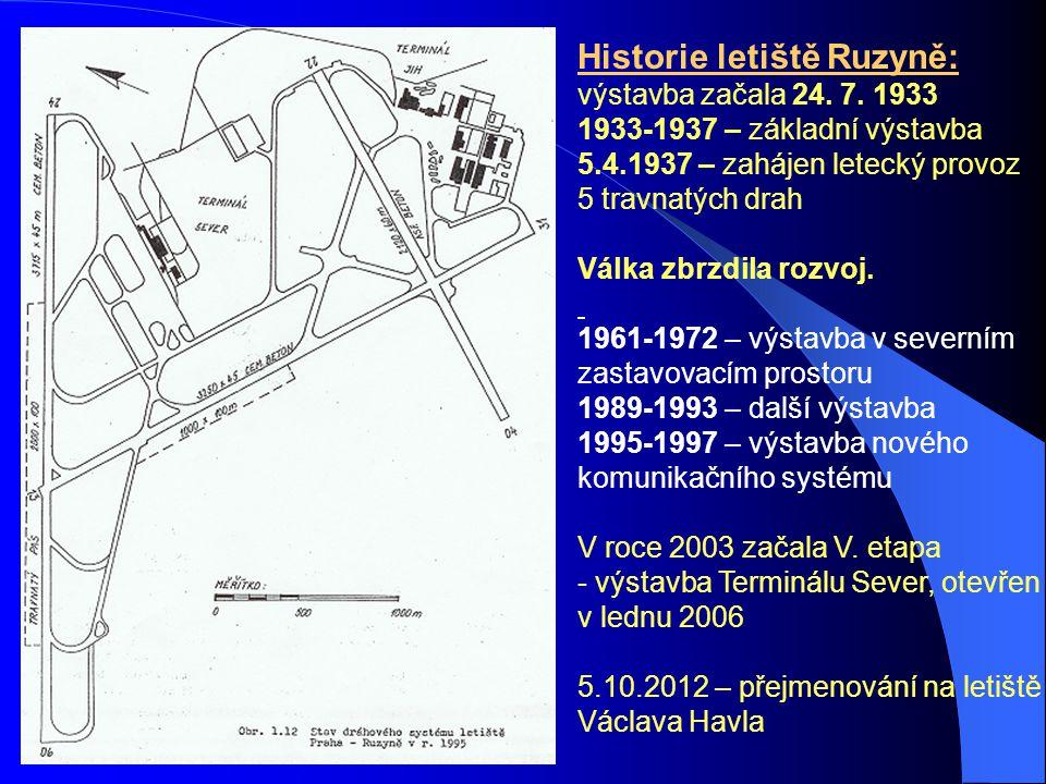 Historie letiště Ruzyně: