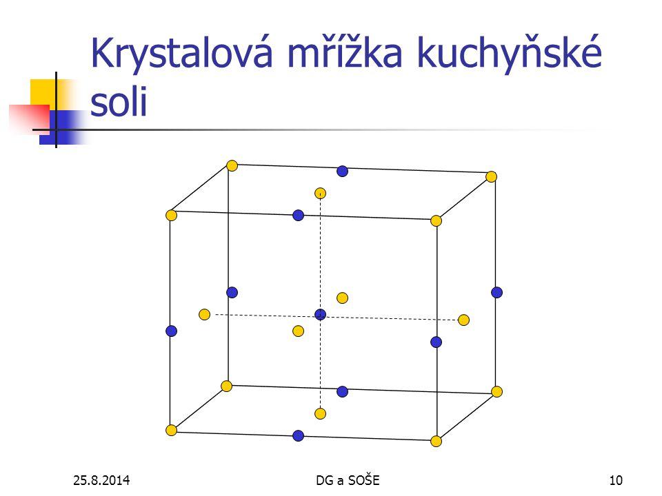 Krystalová mřížka kuchyňské soli