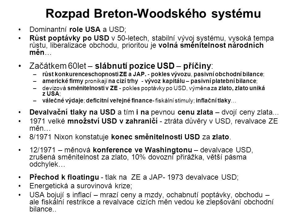 Rozpad Breton-Woodského systému