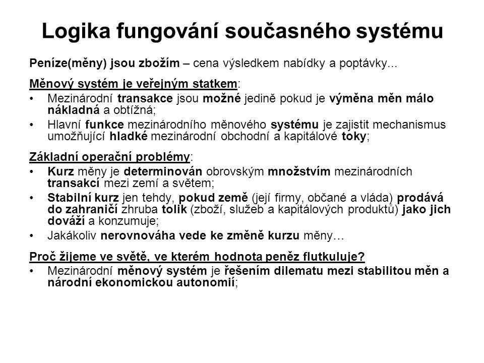 Logika fungování současného systému