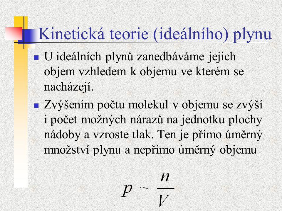 Kinetická teorie (ideálního) plynu