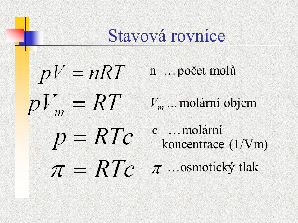 Stavová rovnice n … počet molů Vm … molární objem