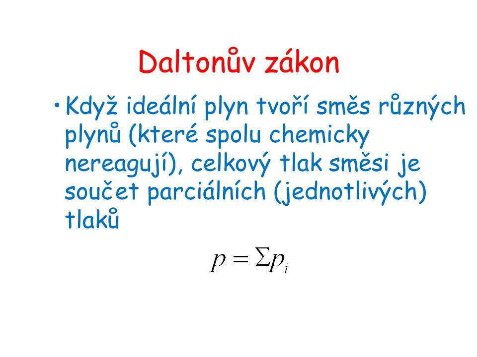 Daltonův zákon