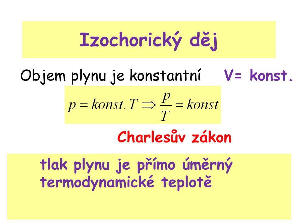 Izochorický děj Objem plynu je konstantní V= konst. Charlesův zákon