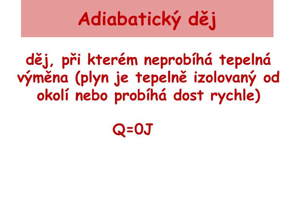 Adiabatický děj děj, při kterém neprobíhá tepelná výměna (plyn je tepelně izolovaný od okolí nebo probíhá dost rychle)