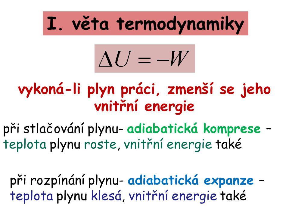 vykoná-li plyn práci, zmenší se jeho vnitřní energie