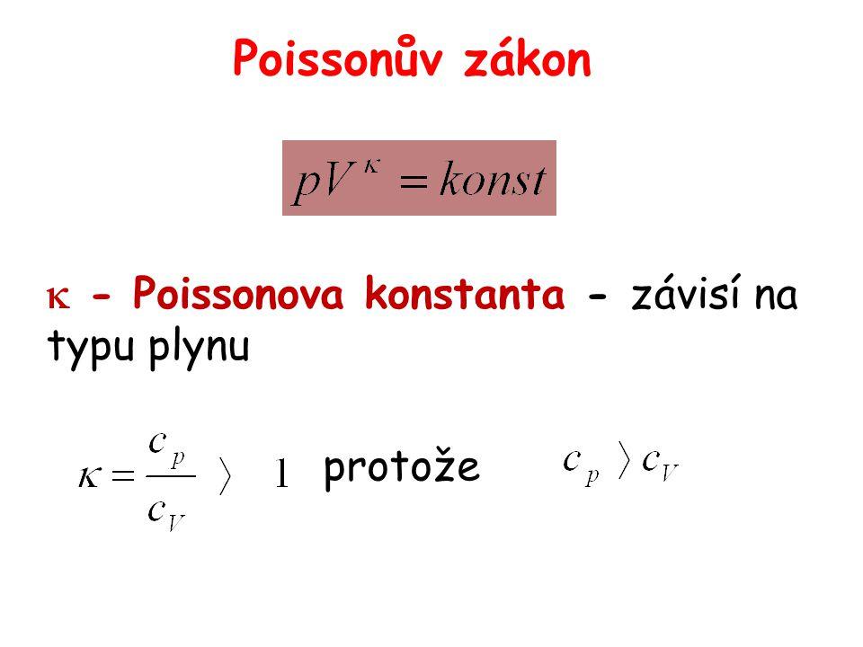 Poissonův zákon k - Poissonova konstanta - závisí na typu plynu
