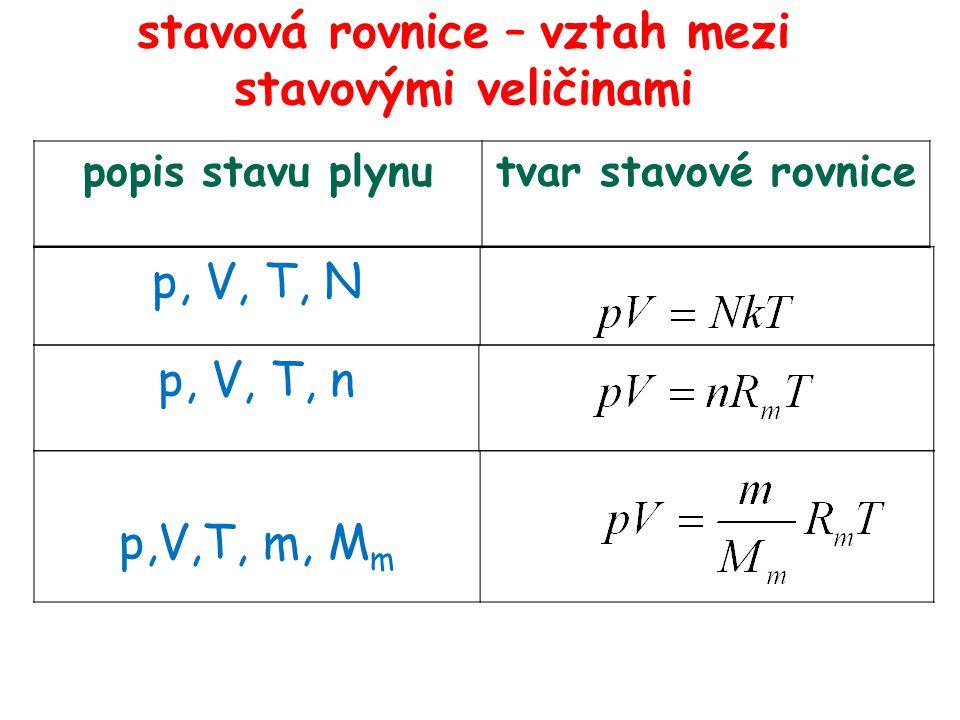 stavová rovnice – vztah mezi stavovými veličinami
