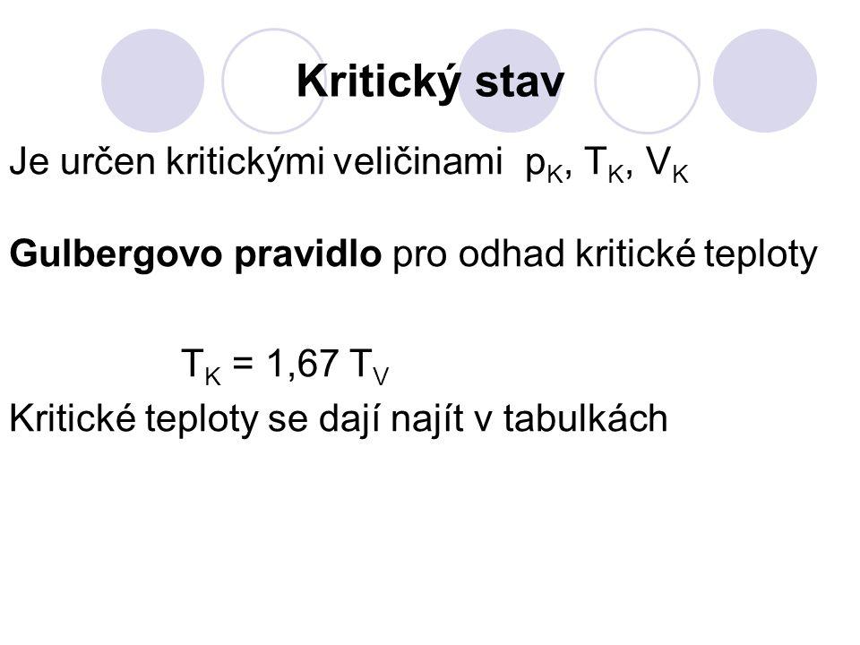 Kritický stav Je určen kritickými veličinami pK, TK, VK
